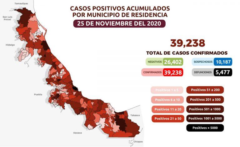 Coronavirus Veracruz: 62 casos positivos y 70 decesos en las últimas 24 horas